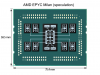 AMD EPYC Milan (topology speculation).png
