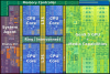 kaby_lake_(quad_core)_(annotated).png